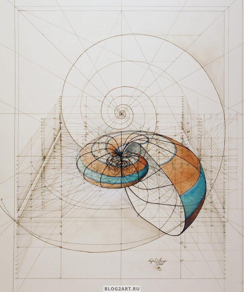 Искусство и математика: что важнее?