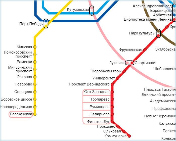Станции метро откуда отправляются автобусы в аэропорт Внуково
