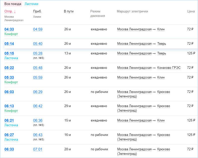 Расписание электричек Москва Ленинградская - Химки