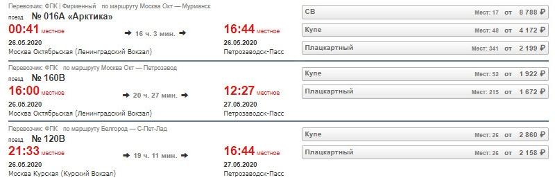 Поезд Москва-Петрозаводск
