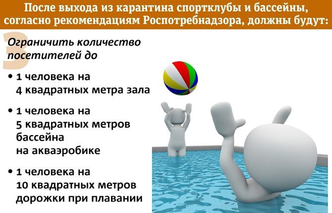Ограничения для бассейнов во время карантина