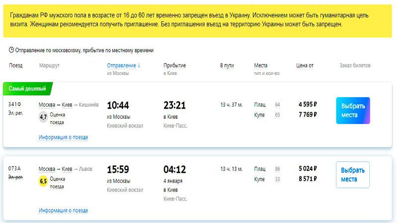 Рассписание поезда Москва-Киев