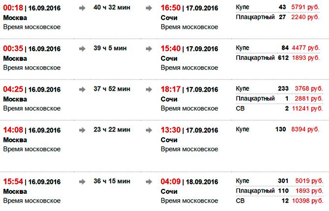 Расписание, стоимость и время в пути поездов Москва - Сочи
