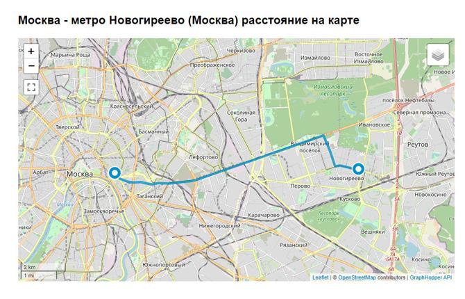 Москва - метро Новогиреево
