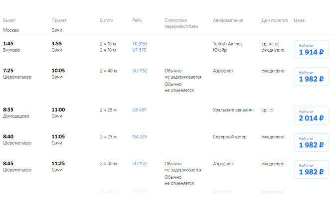 Расписание самолетов Москва - Сочи