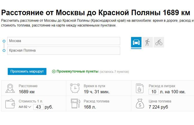 Расстояние от Москвы до Красной Поляны