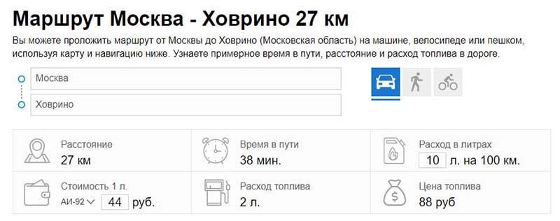 Москва - Ховрино на авто
